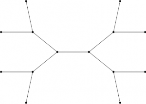 Symmetry Actions