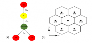 Advanced Bayesian Statistical Inference Methods for Simulation-Based Models in Cell Biology